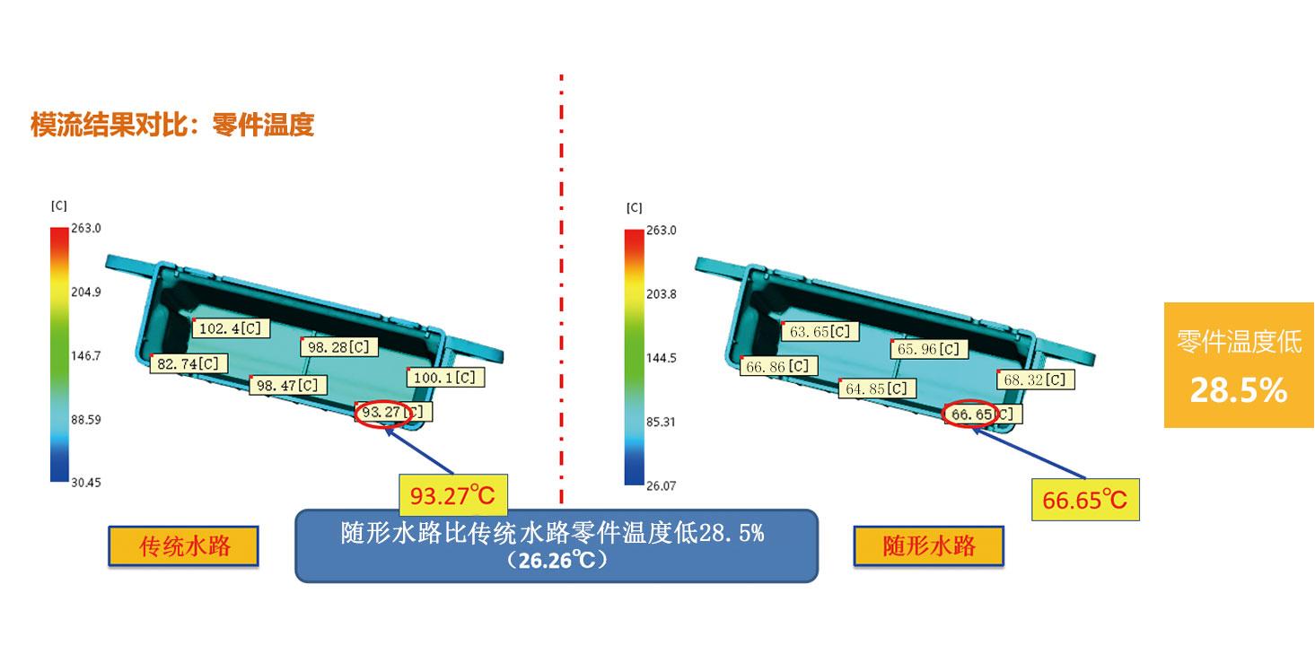 0823-5应用案例子级页面_09.jpg